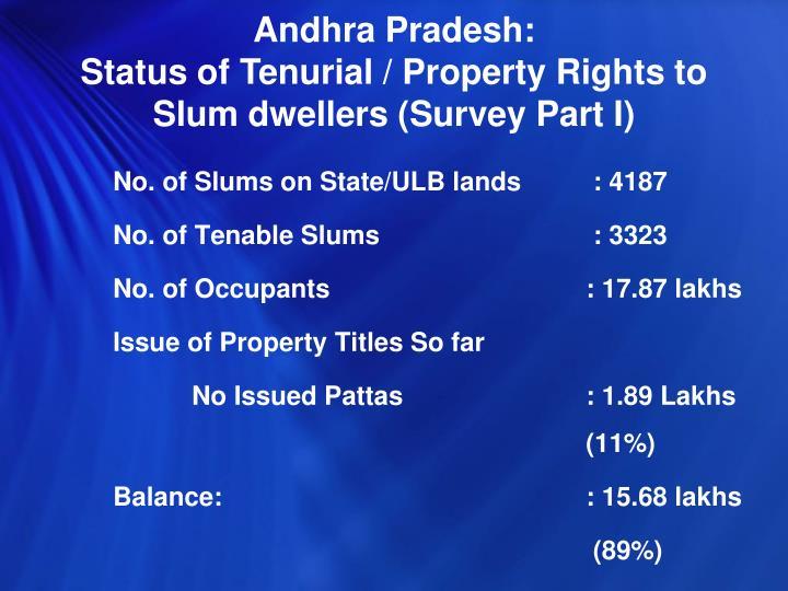 Andhra Pradesh:                                                Status of Tenurial / Property Rights to Slum dwellers (Survey Part I)