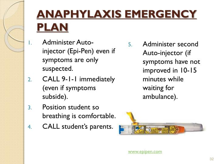 ANAPHYLAXIS EMERGENCY PLAN