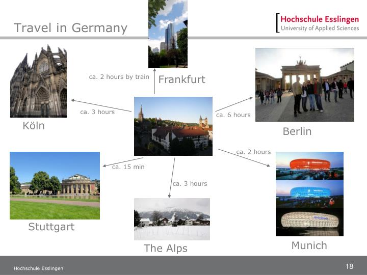 Travel in Germany