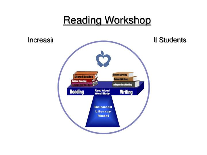 reading workshop increasing the reading achievement of all students n.