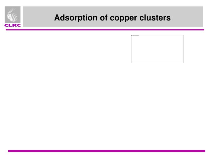 Adsorption of copper clusters