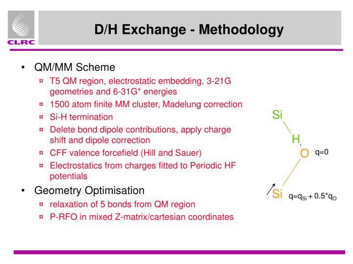 D/H Exchange - Methodology