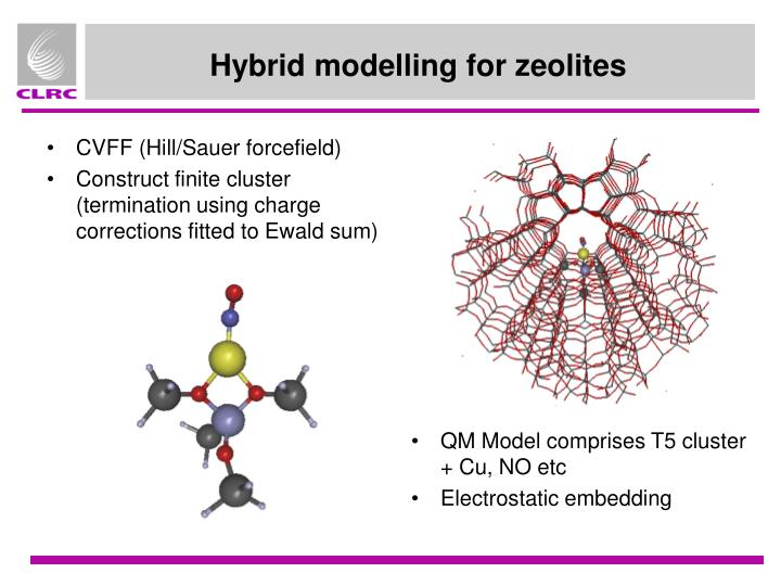 Hybrid modelling for zeolites