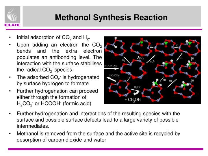 Methonol Synthesis Reaction