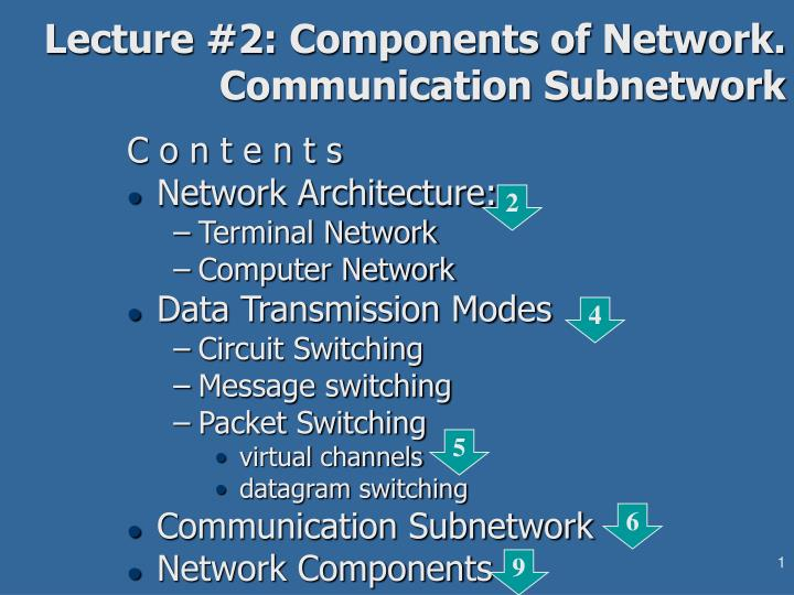 lecture 2 components of network communication subnetwork n.