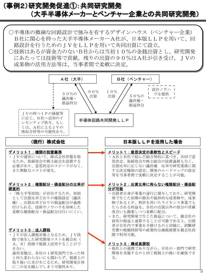 (事例2)研究開発促進①:共同研究開発