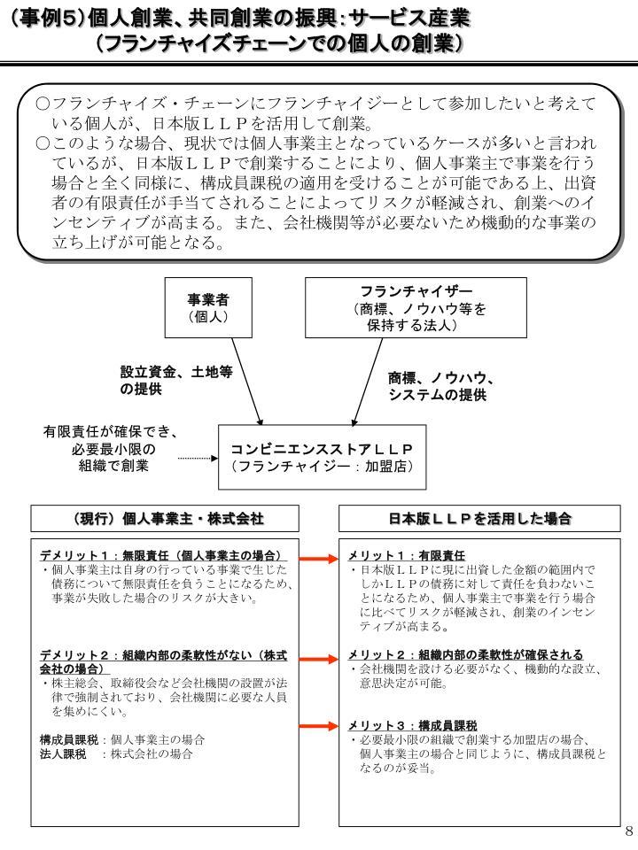 (事例5)個人創業、共同創業の振興:サービス産業