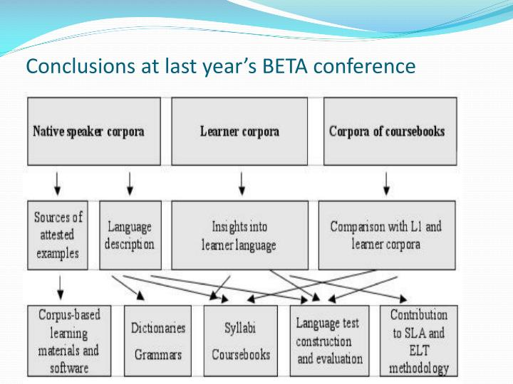Conclusions at last year s beta conference