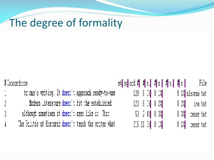 The degree of formality