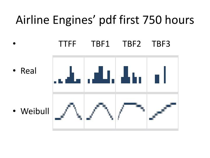 Airline engines pdf first 750 hours