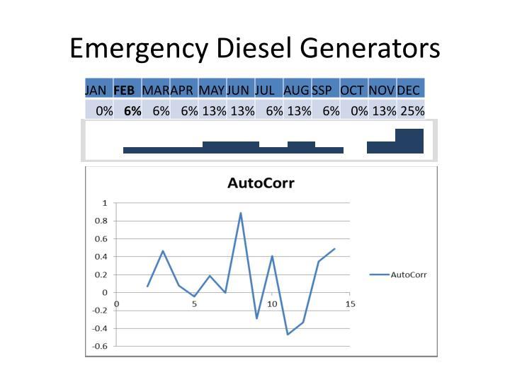 Emergency Diesel Generators