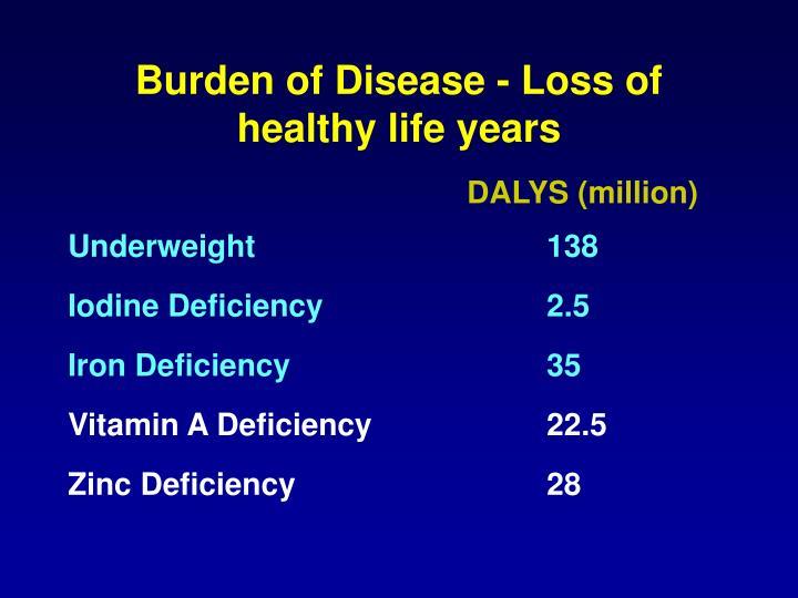 Burden of Disease - Loss of healthy life years