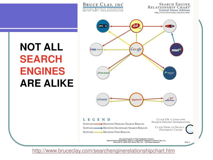 Session 4: Effectively Searching The Internet