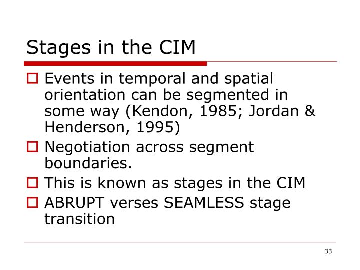 Stages in the CIM