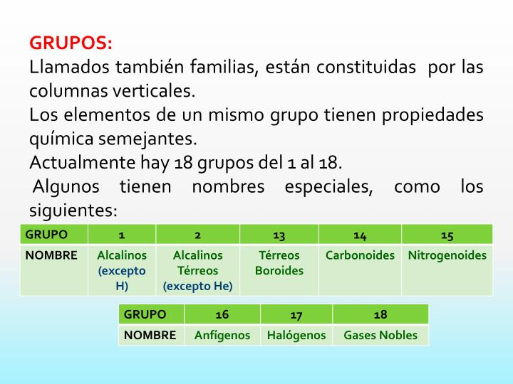 Ppt la tabla peridica actual powerpoint presentation id5592462 grupos urtaz Images
