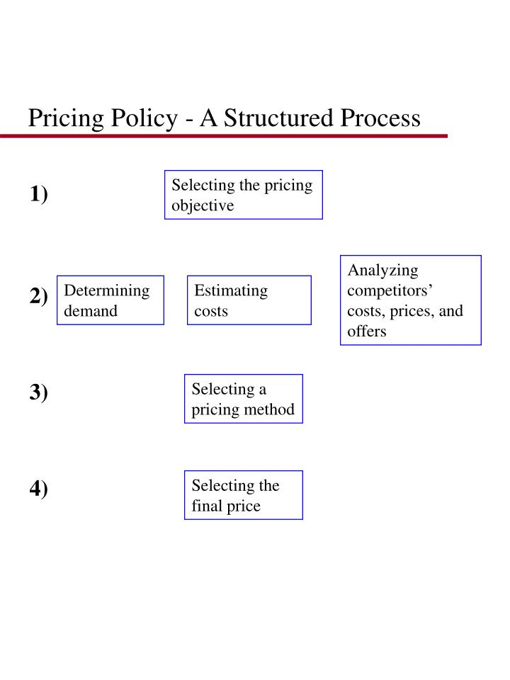 Pricing Policy - A Structured Process