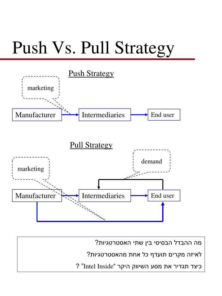 Push Vs. Pull Strategy