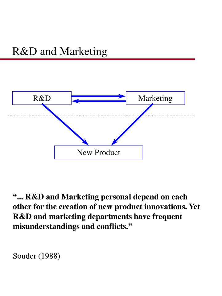 R&D and Marketing