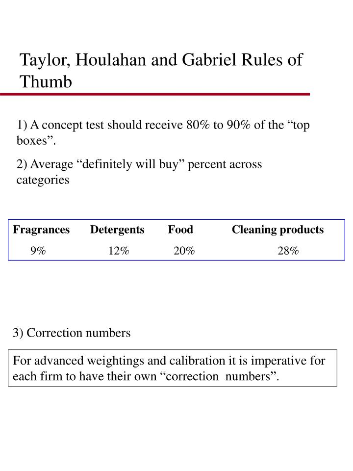Taylor, Houlahan and Gabriel Rules of Thumb