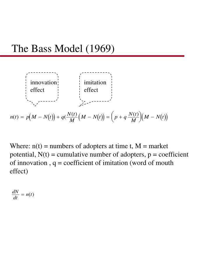 innovation effect