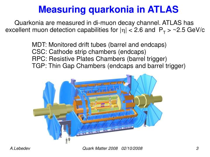 Measuring quarkonia in ATLAS