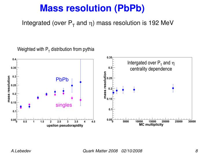 Mass resolution (PbPb)