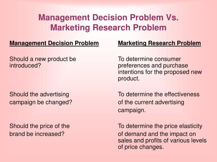 Management Decision Problem Vs.