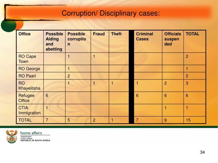 Corruption/ Disciplinary cases: