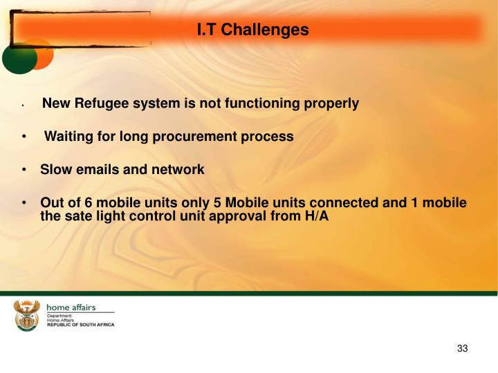 I.T Challenges
