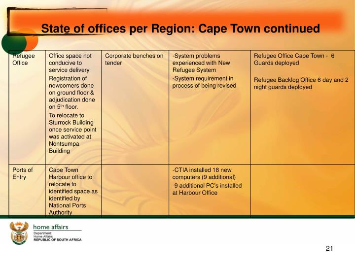 State of offices per Region: Cape Town continued