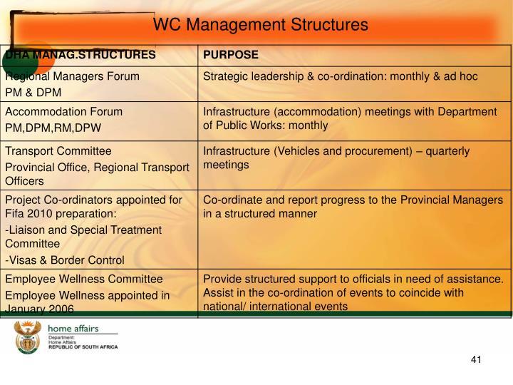WC Management Structures