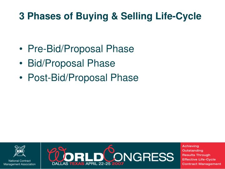 3 Phases of Buying & Selling Life-Cycle