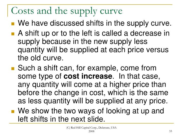 Costs and the supply curve