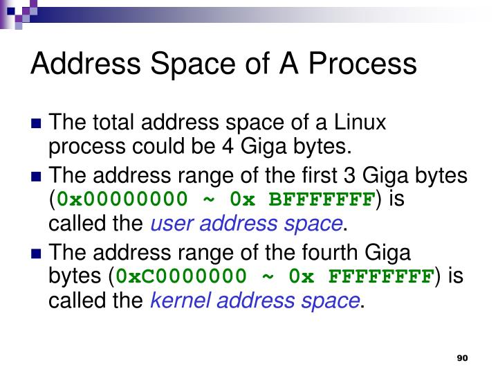 Address Space of A Process