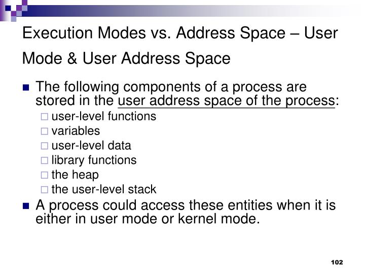 Execution Modes vs. Address Space – User Mode & User Address Space