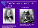 the founders of the periodic table