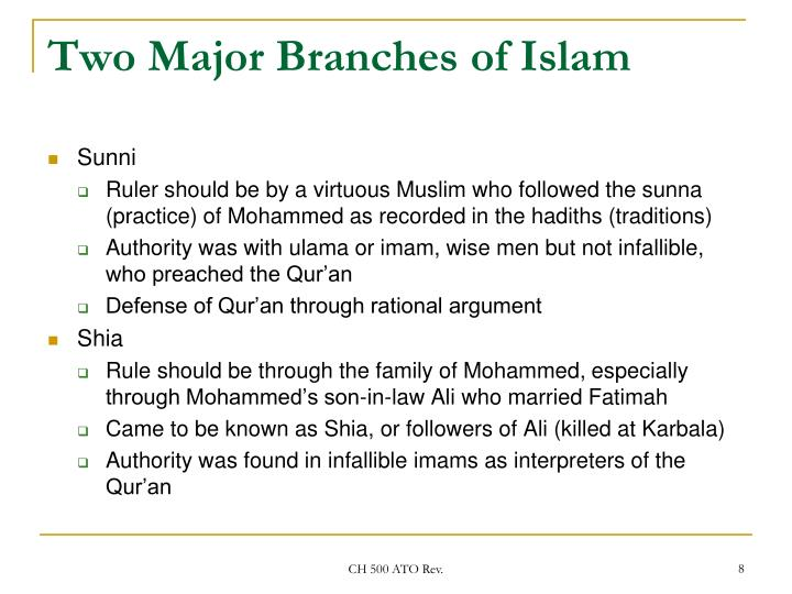 Two Major Branches of Islam