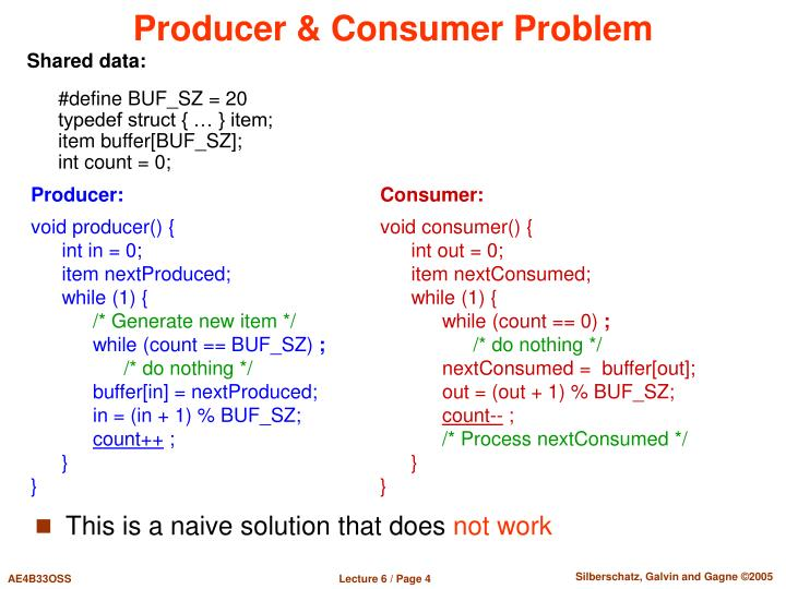 Producer & Consumer Problem