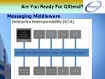 are you ready for qxtend14