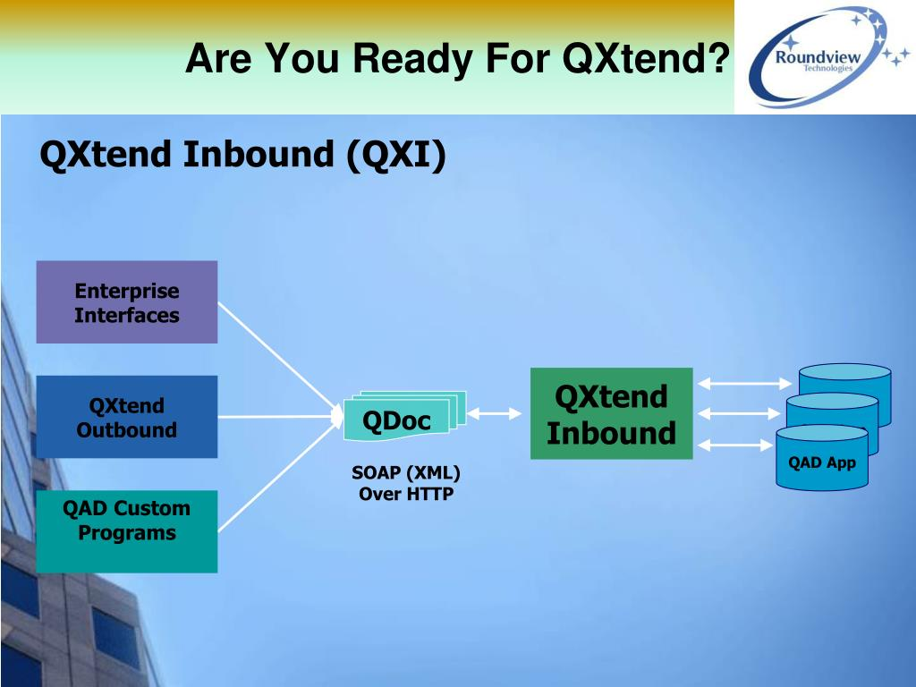 PPT - Are You Ready For QXtend? PowerPoint Presentation - ID