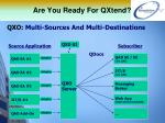 are you ready for qxtend6