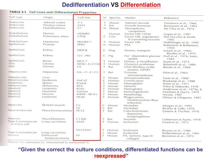 Dedifferentiation