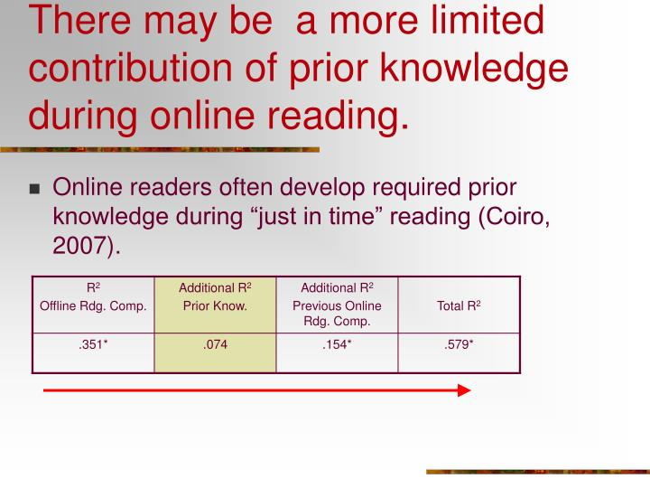 There may be  a more limited contribution of prior knowledge during online reading.