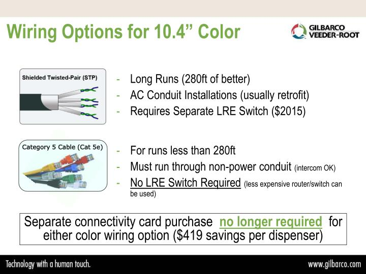 """Wiring Options for 10.4"""" Color"""