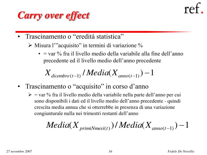 Carry over effect
