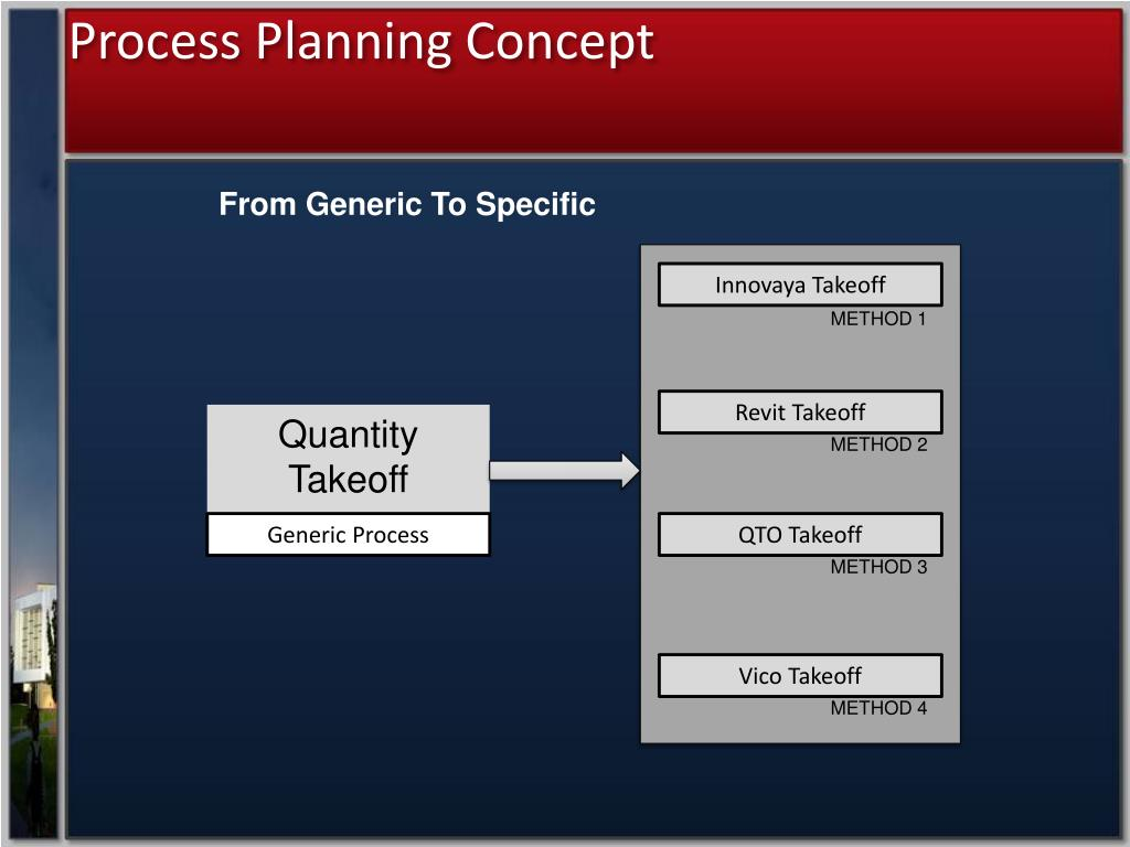 PPT - Project Execution Planning for Building Information