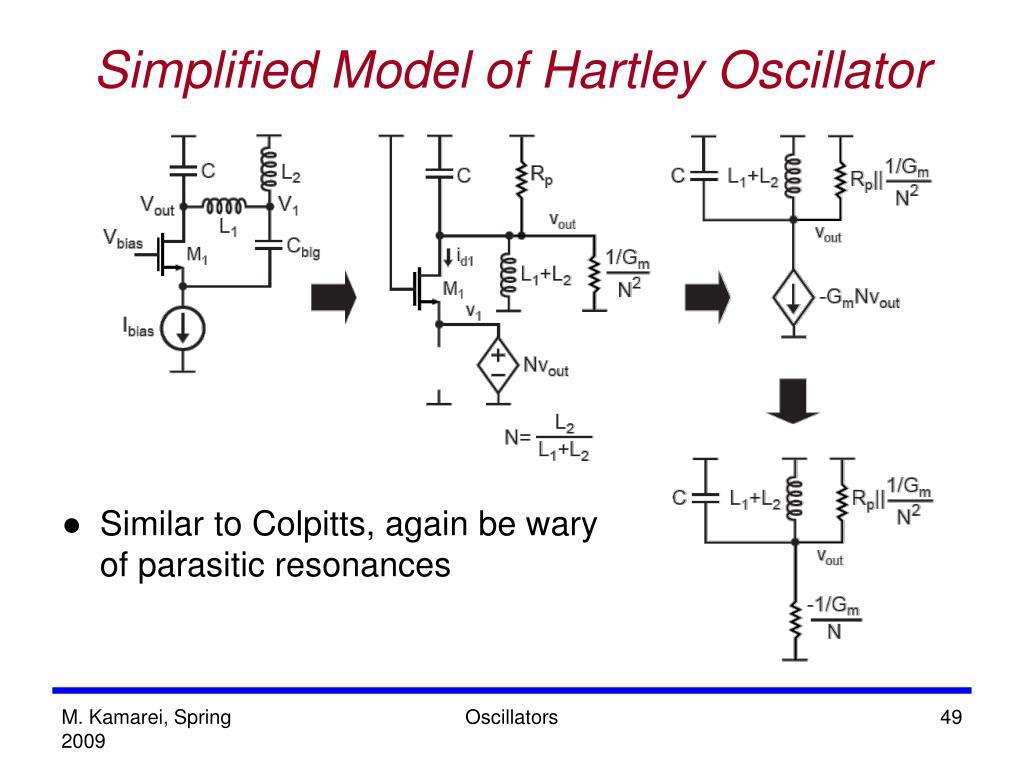 PPT - Oscillators PowerPoint Presentation - ID:5594930