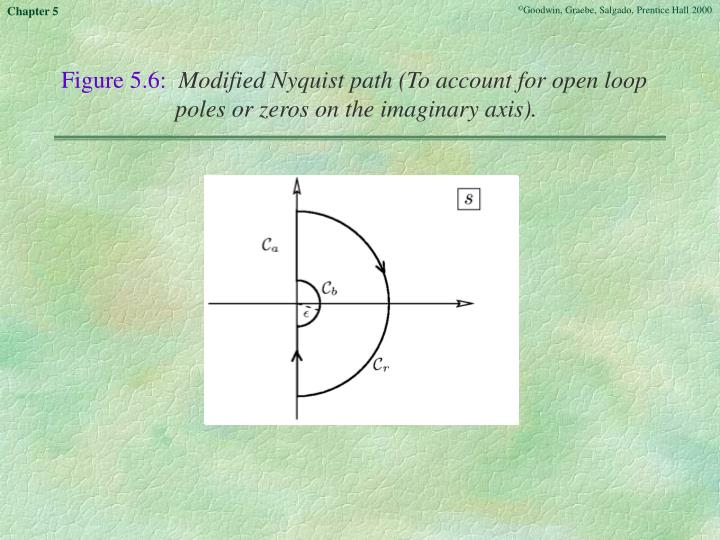 Figure 5.6: