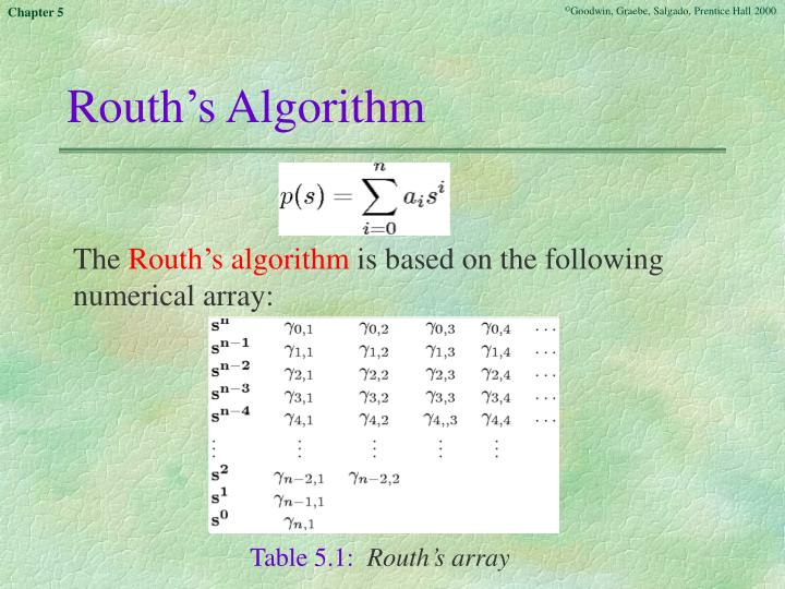 Routh's Algorithm