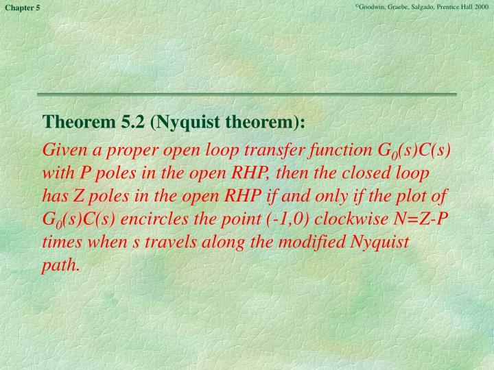 Theorem 5.2 (Nyquist theorem):